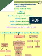 183q1009 Álvarez Olan José Alfredo Uni.1 Act.2
