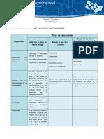 CO_U2_A2_FIGI.doc