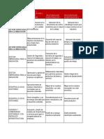 Agenda de Investigación Ing. Industrial 2019 Final