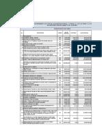 Presupuesto MEJORAMIENTO Y MANTENIMIENTO DE VÍAS EN LOS BARRIOS PORTAL 1, PORTAL 2, LOS COLORES Y LA VID EN EL MUNICIPIO DE MONTERÍA DEPARTAMENTO DE CÓRDOBA.