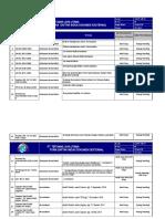 07 Rekaman Daftar Induk Dokumen Eksternal