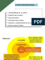 Cultura organizacional - Copy.pptx