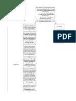 COA Procedure on Notice of Disallowance/Notice of Suspension