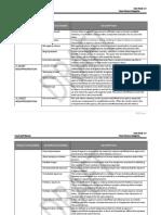 1A_Fraud Scheme Categories.docx