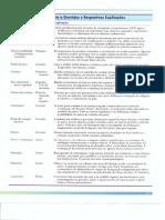 IMPRIMIR BATES.pdf