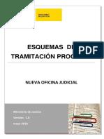 esquemas tramitacion procesal