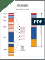 HQ_POS_Production_Economics.pdf