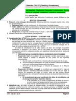 Derecho Civil IV (Familia y Sucesiones)