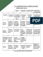 LAS CINCO VÍAS de TOMAS DE AQUINO.pdf