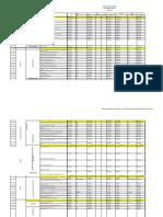 3pd Plan de Desarrollo Patia Cauca 2006 2007