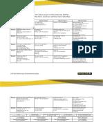 PT_C9_2e_Semi_T_OL.pdf