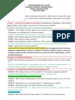 Cronograma de Clases 2019 Lec i Tm y Tn Centro Definitivo (1)