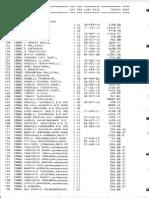 15002-D LIST-3.19