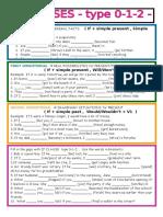 Conditionals Practice.doc