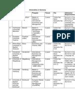 German Universities Masters Degree Programs