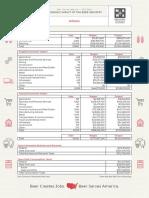 AZ Beer Industry Economic Impact Table (1)