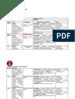 Planificación de Clases Unidad 2 MÚSICA