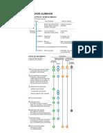 Infografico Fases Pasos Ensayo Clinico