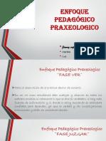 Enfoque Pedagógico Praxeologico 52310
