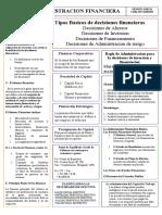 ADMINISTRACION_FINANCIERA_Tipos_Basicos.pdf