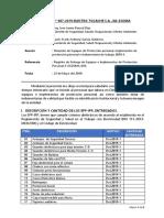 Informe 007-As-SSOMA - Informe Dotación -2019.
