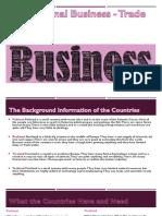 international business trade exercise