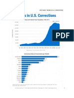 Trends in US Corrections