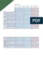 Rúbrica Para Evaluar Competencia Tecnológica2