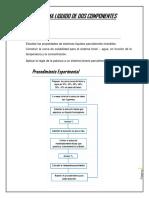 Informe 2 COMPONENTESs