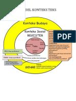 4 konteks-teks-revised 2014.pdf