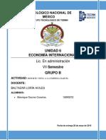 reporte empresa Barcel.docx
