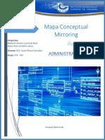 Mapa Conceptual Mirroring