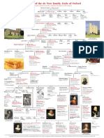 OxfordPedigreeTree.pdf