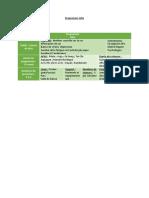 Programme APA