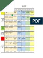 Strategic Planning Template