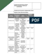 Plantilla de Cronograma Para Formacion Complementaria Virtual (1)