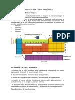 Clasificación Tabla Periódica