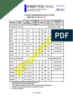 Tabla Cabezales Para Compresoras de Aire a Pistón