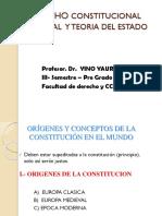 I UNIDAD (1) Concepto, Evolucion, Cronologia Etc.