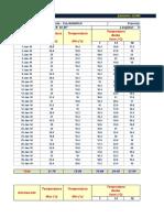 Datos Chirinos
