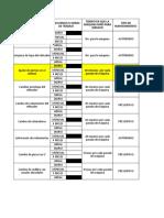 Formatos-TPM (1) Taladro de Arbol