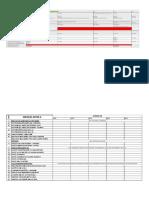 Checklist - Acabamentos