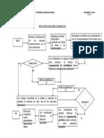 Brochure Wa Contabilidad Finanzas 2018