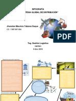 3 Infografia Estrategia Global de Distribucion
