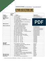 Catalogo Kemi-Hathor
