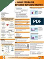 Poster Fibromialgia