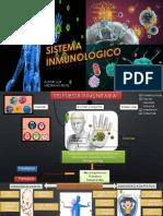 Sistema Inmune Luis Medrano