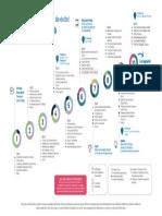 ingenieria_biomedica_-_final-malla.pdf