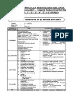 PROYECTO CURRICULAR TEMATIZADOS DEL ÁREA DE IDIOMA EXTRANJERO.doc