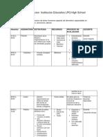 Plan de Formacion Institucion Educativa LPQ High School